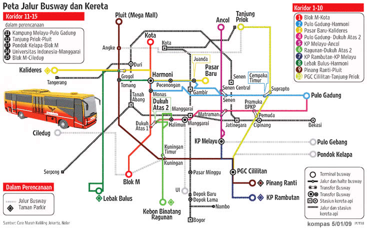 Koridor Dan Rute Bus Transjakarta Duniatehnikku